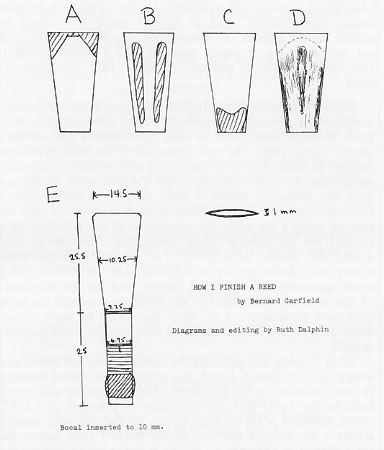 Reed-Schematic